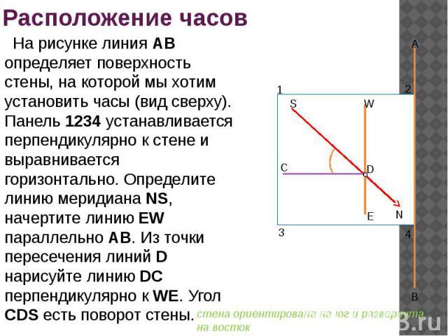 Расположение часов На рисунке линия AB определяет поверхность стены, на которой мы хотим установить часы (вид сверху). Панель 1234 устанавливается перпендикулярно к стене и выравнивается горизонтально. Определите линию меридиана NS, начертите линию …