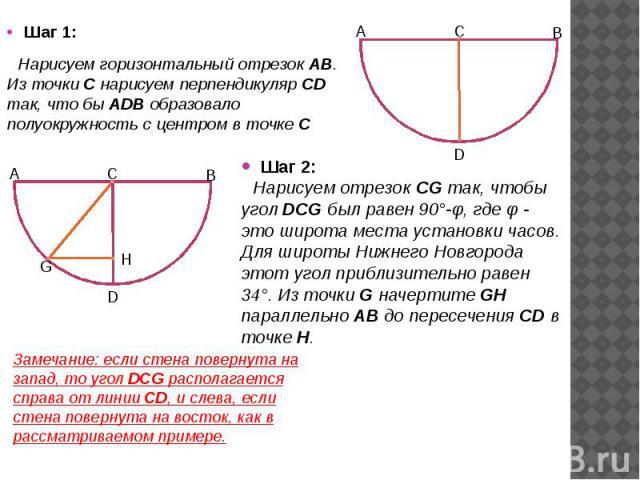 Шаг 1: Шаг 1: Нарисуем горизонтальный отрезок AB. Из точки C нарисуем перпендикуляр CD так, что бы ADB образовало полуокружность с центром в точке C