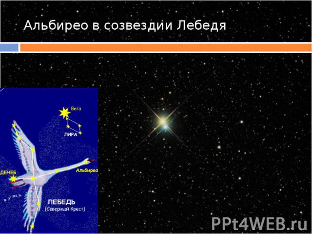 Альбирео в созвездии Лебедя