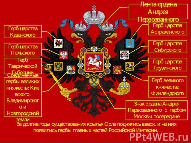 За долгие годы существования крылья Орла поднялись вверх, и на них появились гербы главных частей Российской Империи. За долгие годы существования крылья Орла поднялись вверх, и на них появились гербы главных частей Российской Империи.