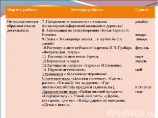7. Продолжение знакомства с малыми фольклорными формами(загадками о деревьях)8.