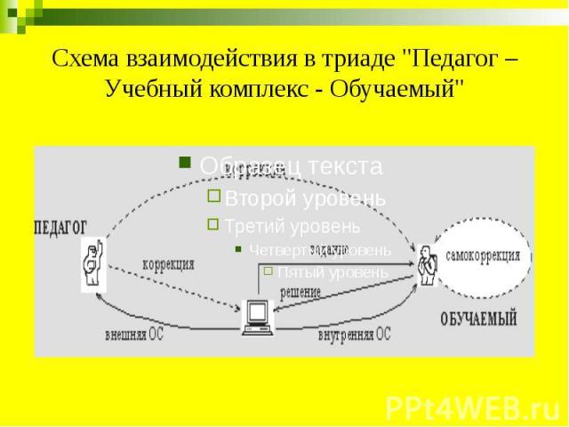 """Схема взаимодействия в триаде """"Педагог – Учебный комплекс - Обучаемый"""""""