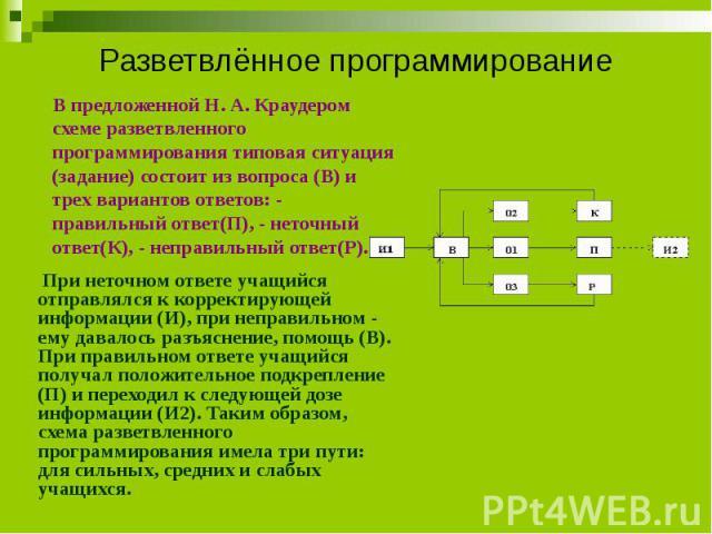 Разветвлённое программирование В предложенной Н. А. Краудером схеме разветвленного программирования типовая ситуация (задание) состоит из вопроса (В) и трех вариантов ответов: - правильный ответ(П), - неточный ответ(К), - неправильный ответ(Р). При …