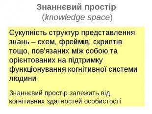 Сукупність структур представлення знань – схем, фреймів, скриптів тощо, пов'язан