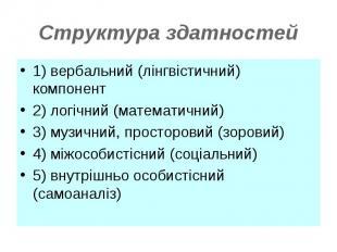 1) вербальний (лінгвістичний) компонент1) вербальний (лінгвістичний) компонент2)
