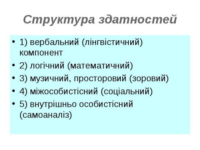 1) вербальний (лінгвістичний) компонент1) вербальний (лінгвістичний) компонент2) логічний (математичний)3) музичний, просторовий (зоровий)4) міжособистісний (соціальний)5) внутрішньо особистісний (самоаналіз)