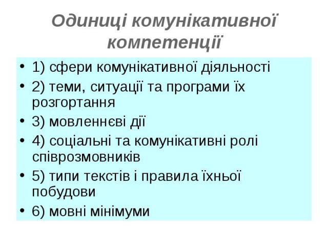 1) сфери комунікативної діяльності1) сфери комунікативної діяльності2) теми, ситуації та програми їх розгортання3) мовленнєві дії4) соціальні та комунікативні ролі співрозмовників5) типи текстів і правила їхньої побудови6) мовні мінімуми