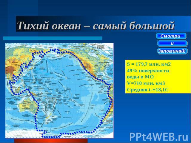 Тихий океан – самый большой S = 179,7 млн. км2 49% поверхности воды в МО V=710 млн. км3 Средняя t-+18,1С