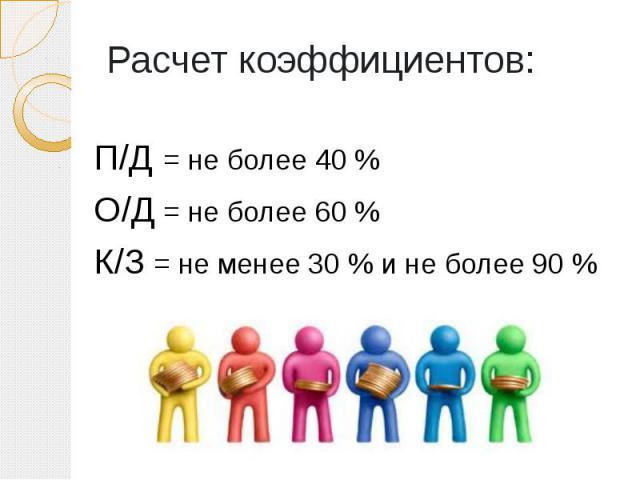 Расчет коэффициентов: П/Д = не более 40 % О/Д = не более 60 % К/З = не менее 30 % и не более 90 %