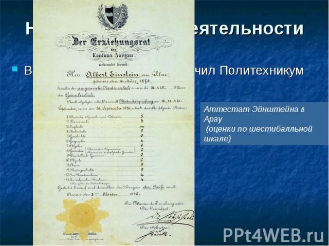 Начало научной деятельностиВ 1900 году Эйнштейн закончил Политехникум