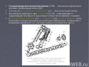 Газораспределительный механизм(ГРМ)— механизм управления фазами газо