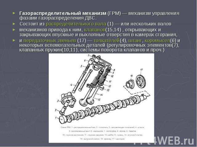 Газораспределительный механизм(ГРМ)— механизм управления фазами газораспределенияДВС. Газораспределительный механизм(ГРМ)— механизм управления фазами газораспределенияДВС. Состоит из распределительного вала (1)&nb…