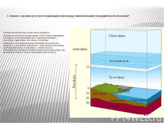 1. Каково строение (состав и взаимодействие между компонентами) географической оболочки? Географическую оболочку изучает наука география. Географическая оболочка представляет собой сложное образование, получившееся при взаимодействии и вза…