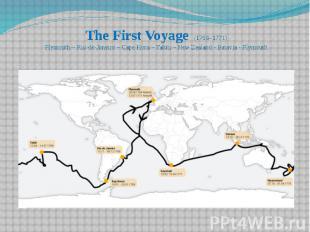 The First Voyage (1768–1771) Plymouth – Rio-de-Janeiro – Cape Horn – Tahiti – Ne