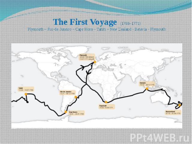 The First Voyage (1768–1771) Plymouth – Rio-de-Janeiro – Cape Horn – Tahiti – New Zealand - Batavia - Plymouth