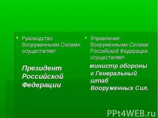 Управление Вооруженными Силами Российской Федерации осуществляет Управление Воор