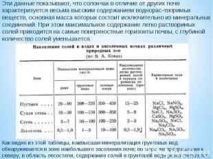 Эти данные показывают, что солончак в отличие от других почв характеризуется вес
