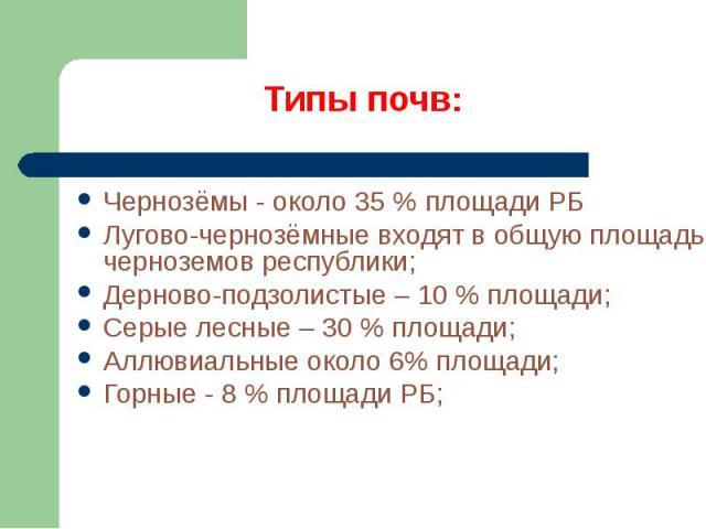 Чернозёмы - около 35 % площади РБ Чернозёмы - около 35 % площади РБ Лугово-чернозёмные входят в общую площадь черноземов республики; Дерново-подзолистые – 10 % площади;Серые лесные – 30 % площади; Аллювиальные около 6% площади;Горные - 8 % площади РБ;
