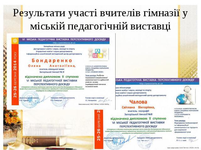 Результати участі вчителів гімназії у міській педагогічній виставці