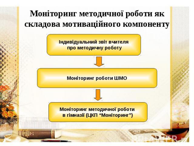 Моніторинг методичної роботи як складова мотиваційного компоненту