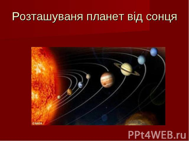 Розташуваня планет від сонця