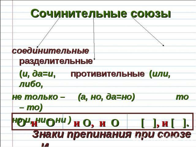 соединительные разделительные (и, да=и, противительные (или, либо, не только – (а, но, да=но) то – то) но и, ни – ни ) Знаки препинания при союзе И