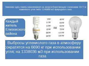 Заменив одну лампу накаливания на энергосберегающую сэкономим 3377 кг каменного