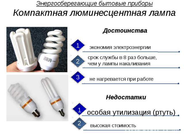Энергосберегающие бытовые приборы Компактная люминесцентная лампа