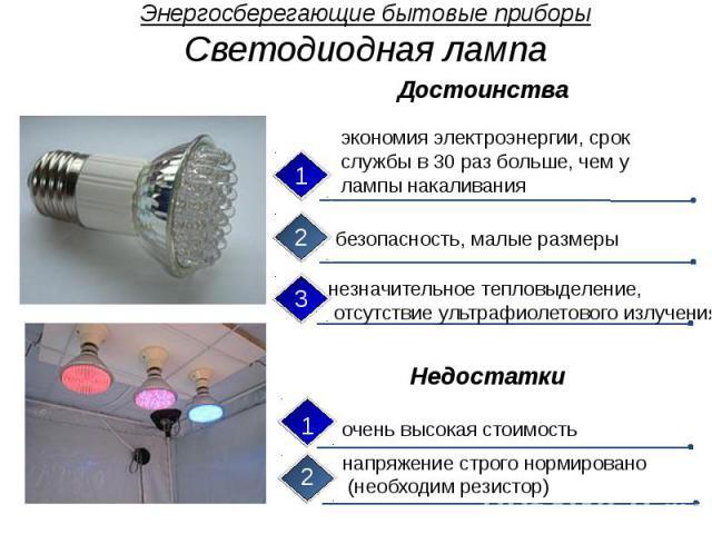 Энергосберегающие бытовые приборы Светодиодная лампа