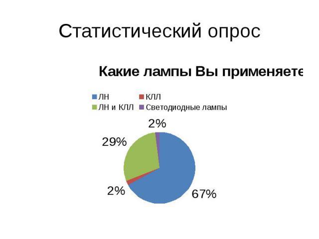 Статистический опрос