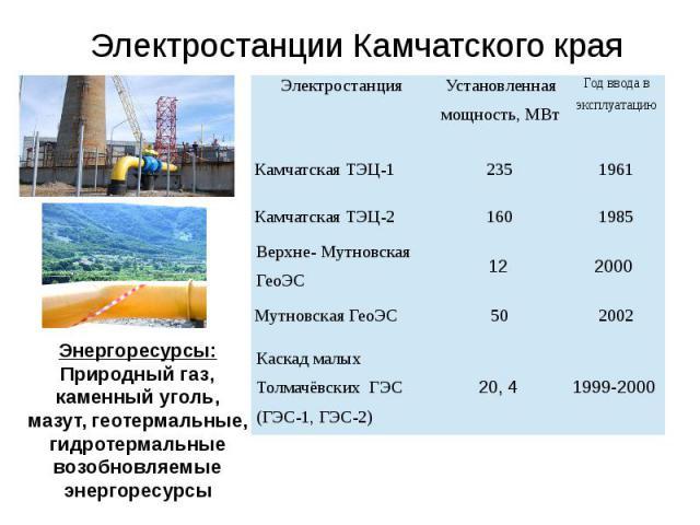 Электростанции Камчатского края