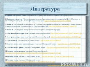 Литература Гуревич А.Е.. Физика. Химия. 5-6 классы. / А.Е.Гуревич, Д.А.Исаев, Л.