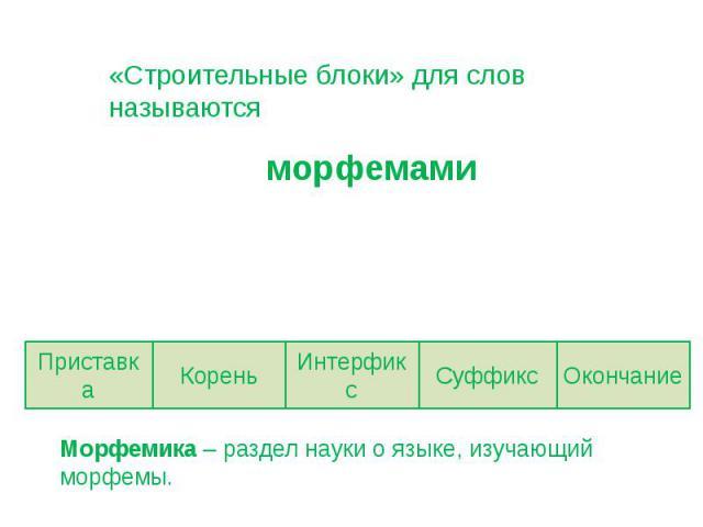 «Строительные блоки» для слов называются морфемами Морфемика – раздел науки о языке, изучающий морфемы.