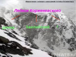 Ледник Корженевского длина - Заилийский