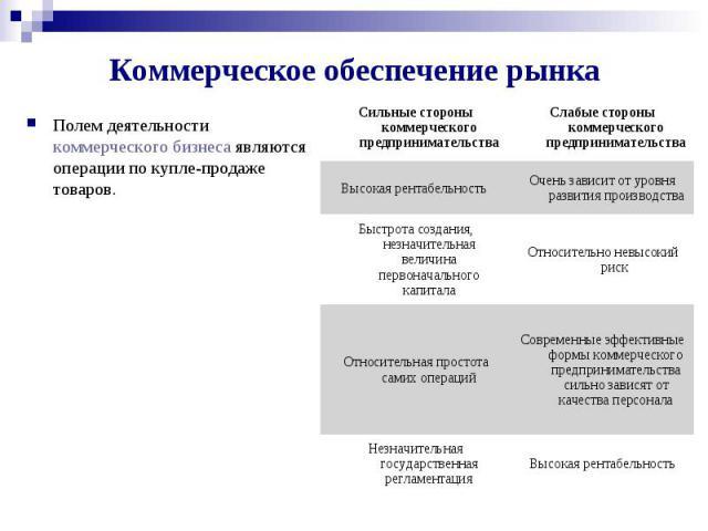 Коммерческое обеспечение рынка Полем деятельности коммерческого бизнеса являются операции по купле-продаже товаров.