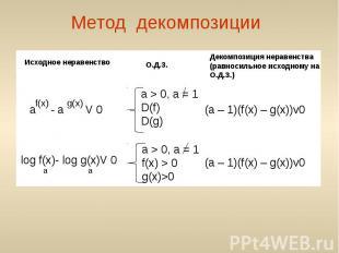 Метод декомпозиции