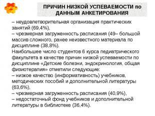 – неудовлетворительная организация практических занятий (69,4%), – чрезмерная за