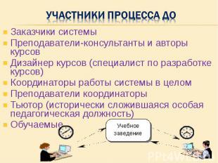 Заказчики системы Заказчики системы Преподаватели-консультанты и авторы курсов Д