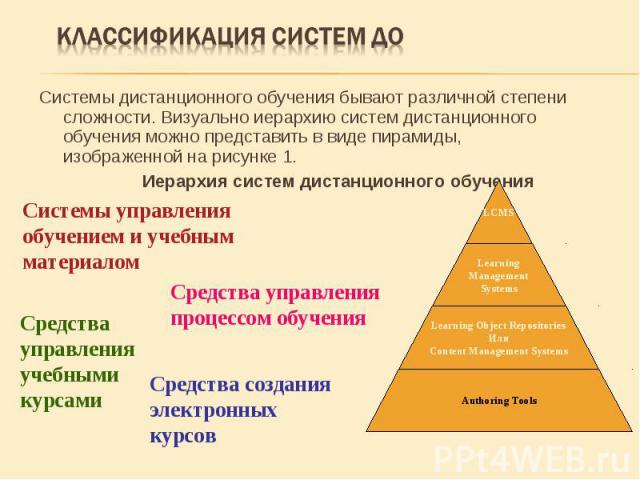 Системы дистанционного обучения бывают различной степени сложности. Визуально иерархию систем дистанционного обучения можно представить в виде пирамиды, изображенной на рисунке 1. Системы дистанционного обучения бывают различной степени сложно…