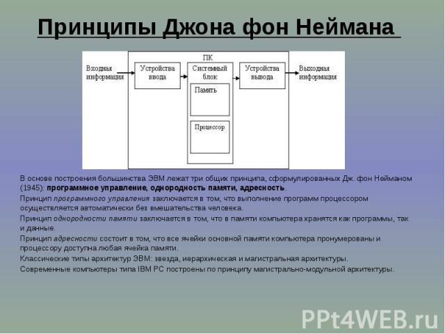 Принципы Джона фон Неймана В основе построения большинства ЭВМ лежат три общих принципа, сформулированных Дж. фон Нейманом (1945): программное управление, однородность памяти, адресность. Принцип программного управления заключается в том, что выполн…