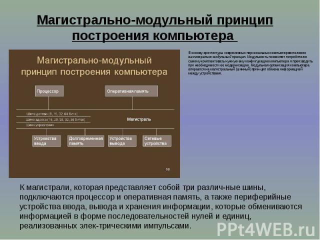 Магистрально-модульный принцип построения компьютера В основу архитектуры современных персональных компьютеров положен магистрально-модульный принцип. Модульность позволяет потребителю самому комплектовать нужную ему конфигурацию компьютера и произв…