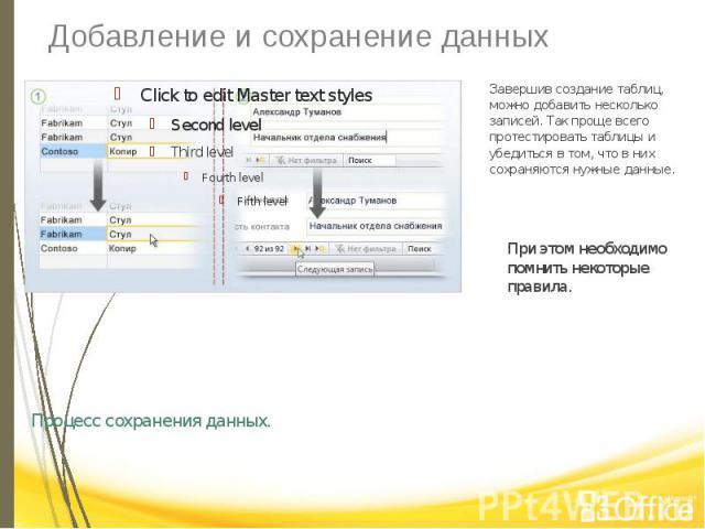 Добавление и сохранение данных Процесс сохранения данных.