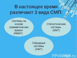 В настоящее время различают 3 вида СМП:
