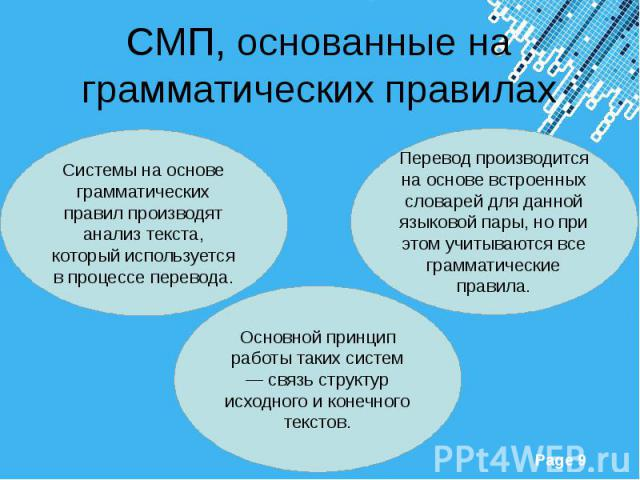 СМП, основанные на грамматических правилах