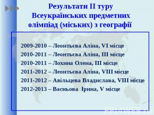 2009-2010 – Леонтьєва Аліна, VI місце2010-2011 – Леонтьєва Аліна, III місце2010-