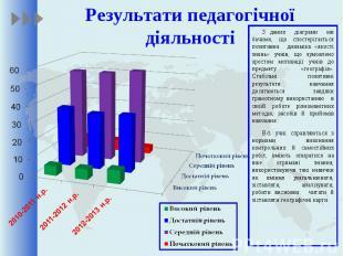 З даних діаграми ми бачимо, що спостерігається позитивна динаміка «якості знань»