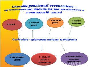 Способи реалізації особистісно – орієнтованого навчання та виховання в початкові
