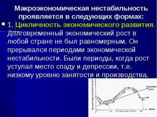 1. Цикличность экономического развития. Долговременный экономический рост в любо