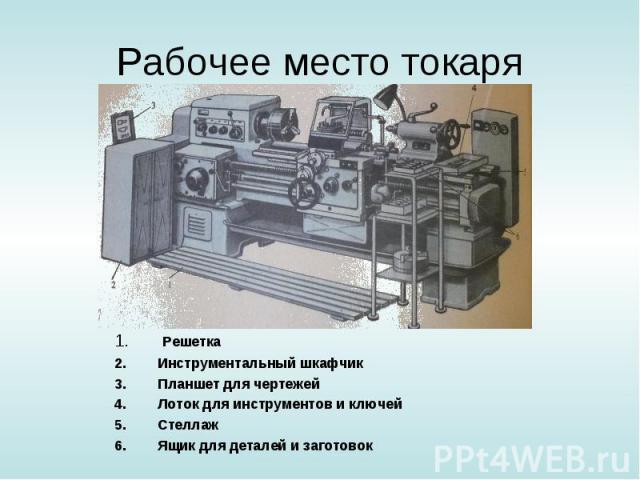 Рабочее место токаря Решетка Инструментальный шкафчик Планшет для чертежей Лоток для инструментов и ключей Стеллаж Ящик для деталей и заготовок