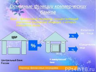 Банк – финансовый посредник, осуществляющий различные банковские операции, о кот